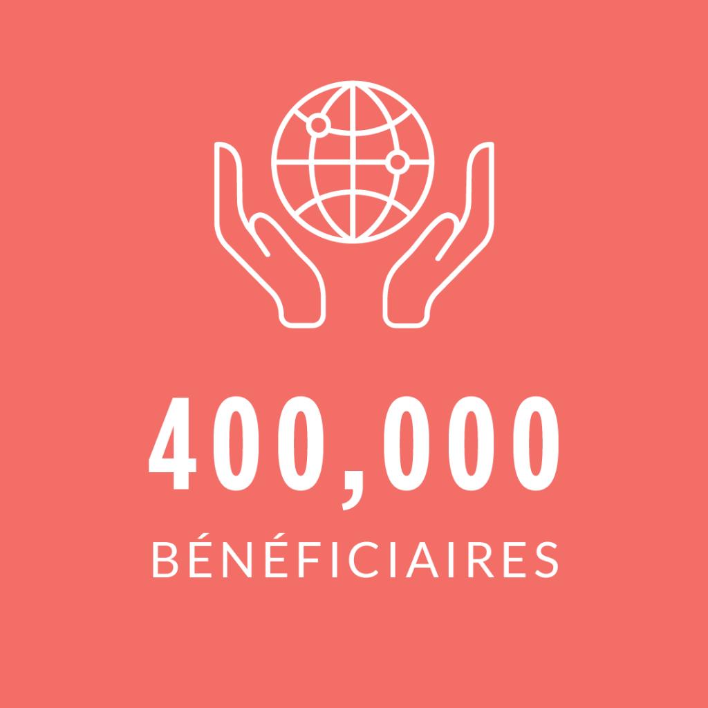 Fondation Wavestone : 400 000 bénéficiaires