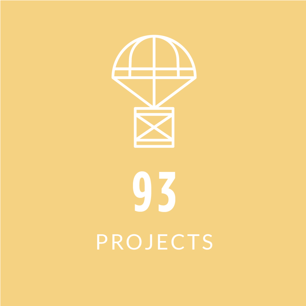 Wavestone Foundation: 93 projects