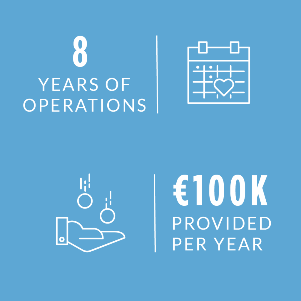 Wavestone Foundation: 8 years of operations, 100K euros provided per year