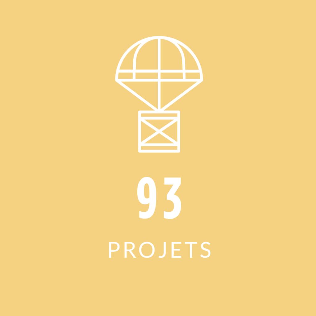 Fondation Wavestone : 93 projets